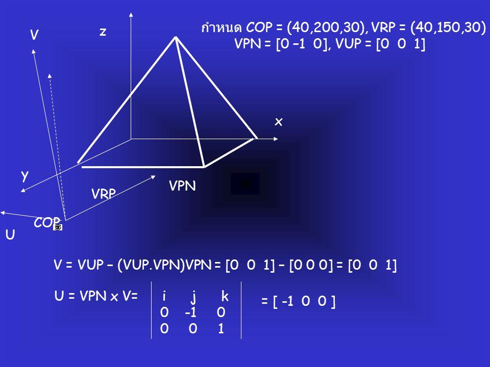 กำหนด COP = (40,200,30), VRP = (40,150,30) VPN = [0 –1 0], VUP = [0 0 1] z. V. x. y. VPN. VRP.